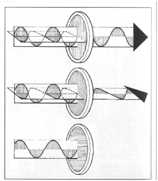 как пользоваться поляризационным фильтром